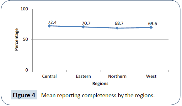 health-systems-policy-research-reporting-completeness